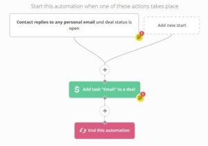 Automatische Aufgabenvergabe bei Antworten von Interessenten